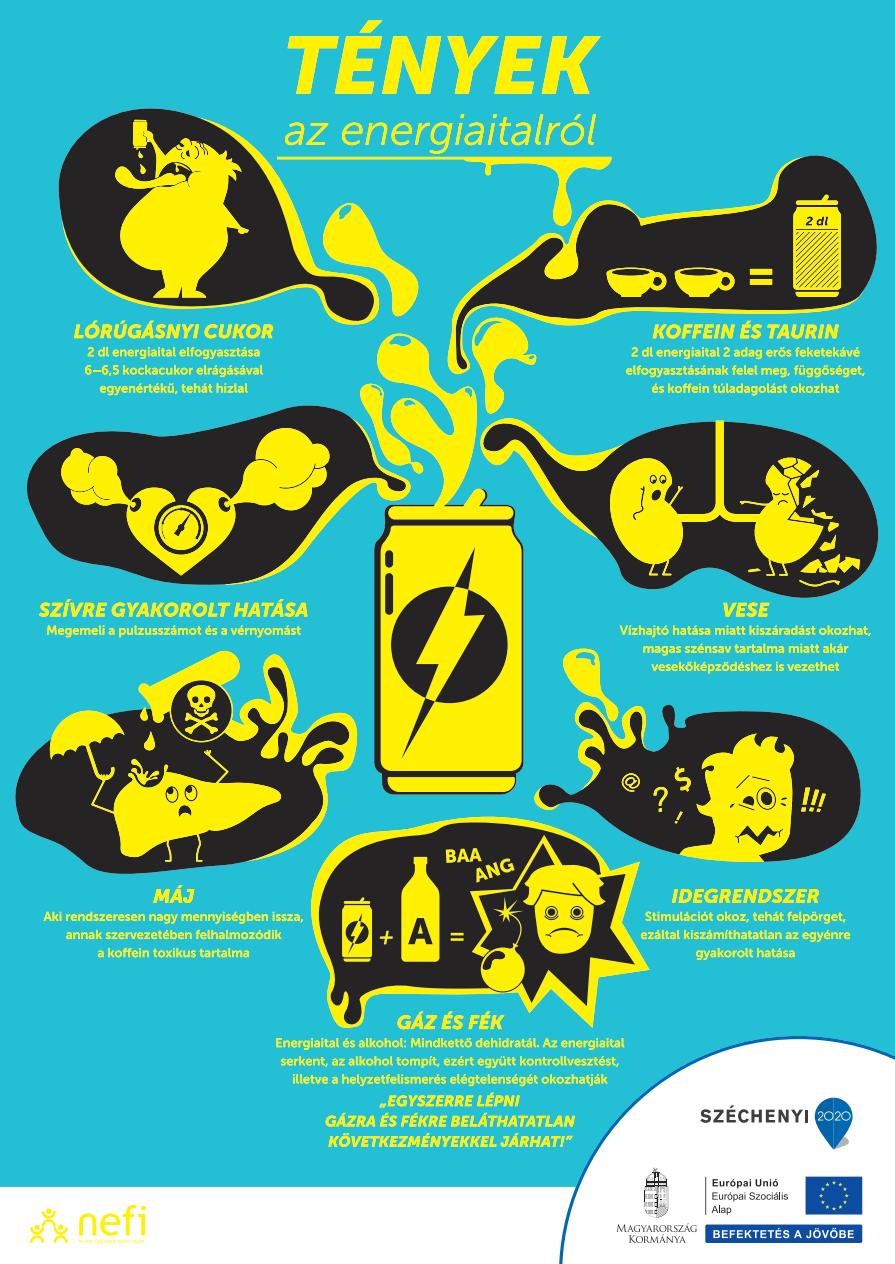 Szoktál energiaitalt inni?