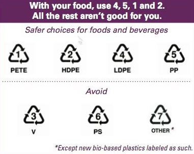 Műanyag-palack